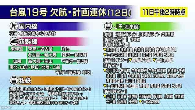 東北 新幹線 運行 状況 今日